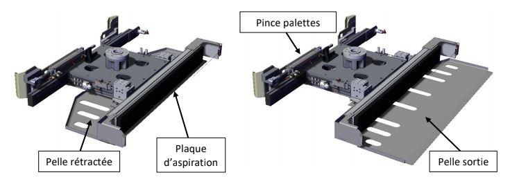 Sidegrip®: Le préhenseur multifonctions pour palettiser et dé-palettiser les colis