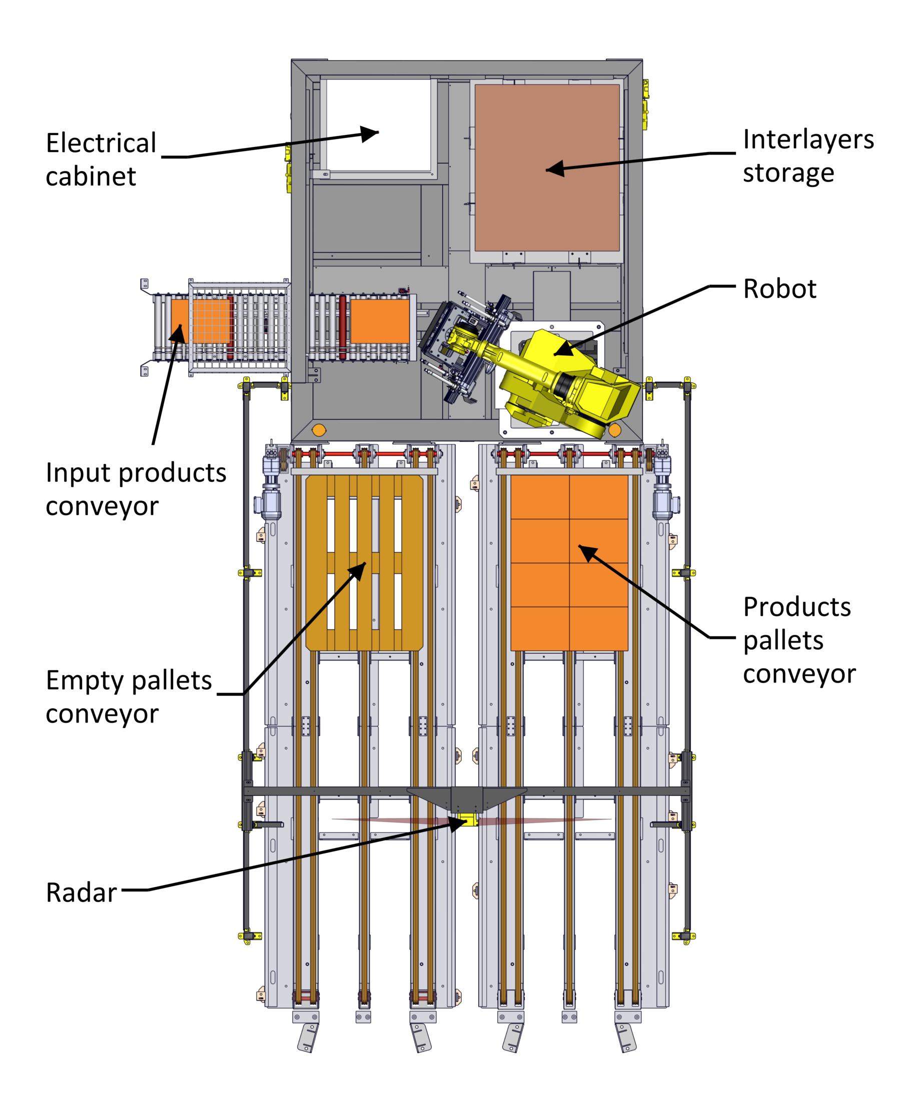 Palbox : Palettisation Robotisée Compacte