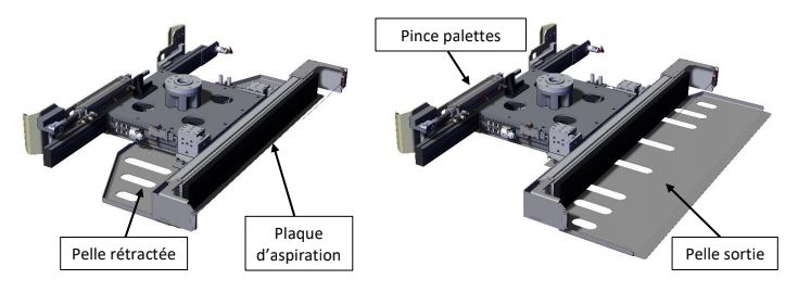SIDEGRIP : Le préhenseur multifonctions pour palettiser et dé-palettiser les colis